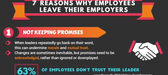7-Reasons-Job-Dissatisfaction