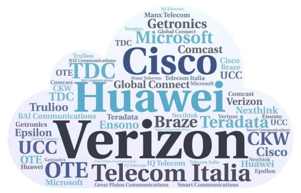 Telco Moves Week 6 Word Cloud